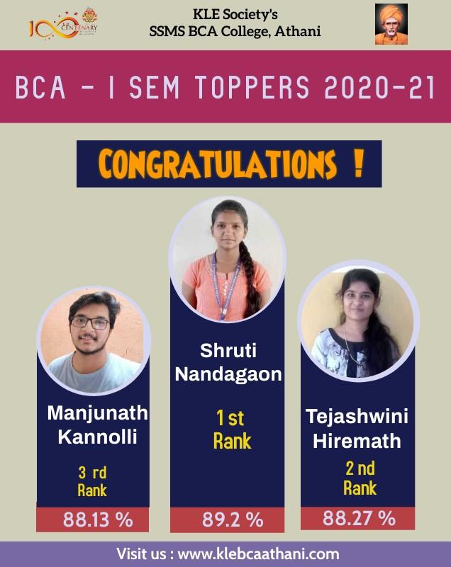 BCA-I Sem Toppers 2020-21